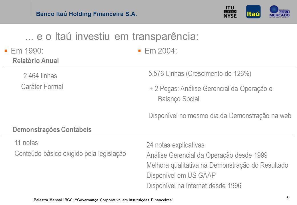 Palestra Mensal IBGC: Governança Corporativa em Instituições Financeiras 5 Banco Itaú Holding Financeira S.A....