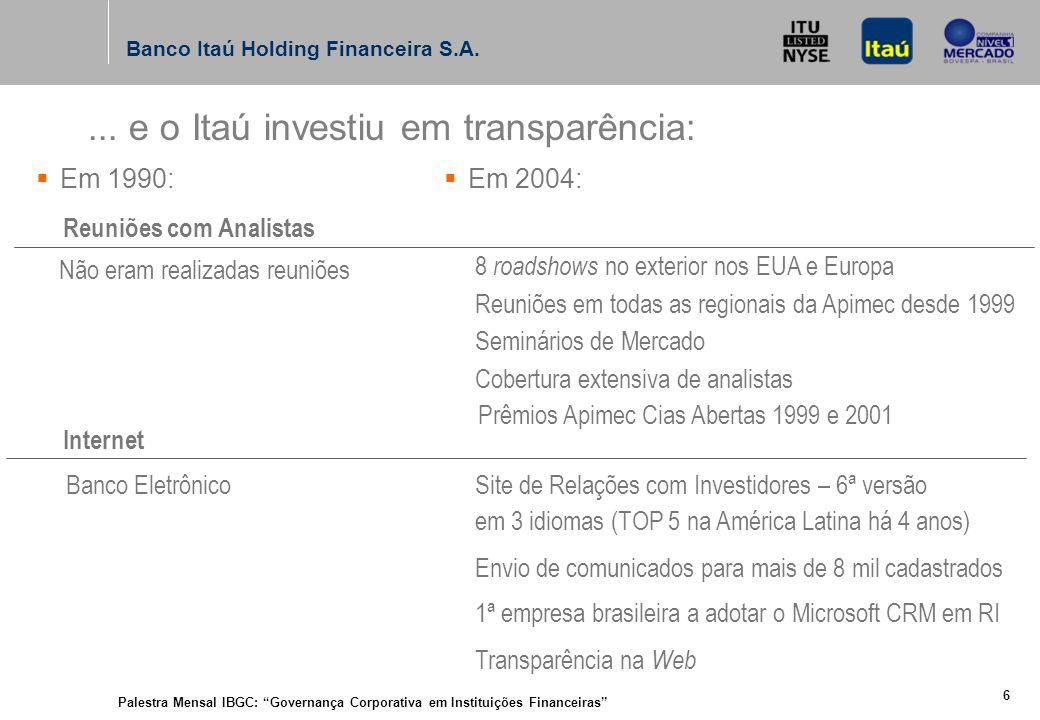 Palestra Mensal IBGC: Governança Corporativa em Instituições Financeiras 6 Banco Itaú Holding Financeira S.A.