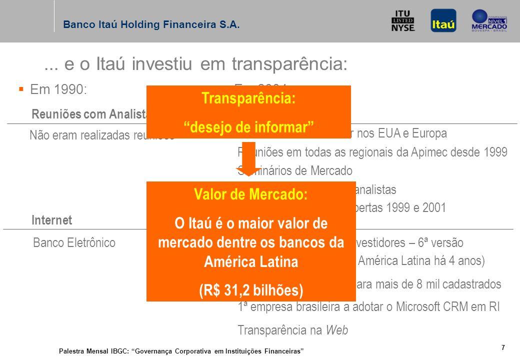 Palestra Mensal IBGC: Governança Corporativa em Instituições Financeiras 7 Banco Itaú Holding Financeira S.A.