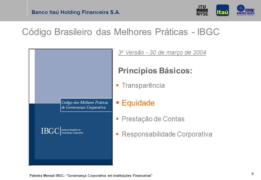 Palestra Mensal IBGC: Governança Corporativa em Instituições Financeiras 9 Transparência Equidade Prestação de Contas Responsabilidade Corporativa Banco Itaú Holding Financeira S.A.
