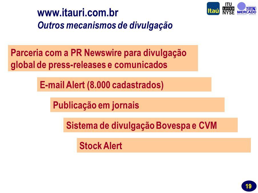 18 Website de RI www.itauri.com.br Interatividade Fale Conosco: Gerador de Demanda, canal online com a área de RI.
