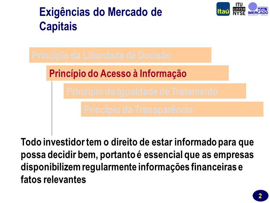 12 Website de RI www.itauri.com.br Flexibilidade Acessibilidade