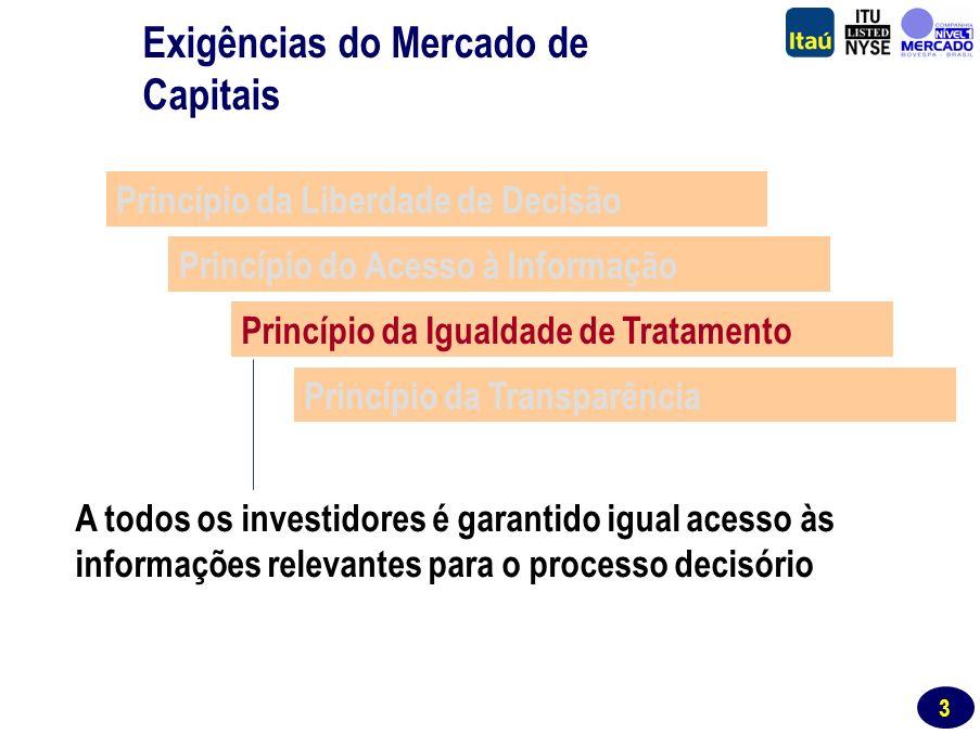 23 E-mail: relacoes.investidores@itau.com.br Website: www.itauri.com.br Contatos