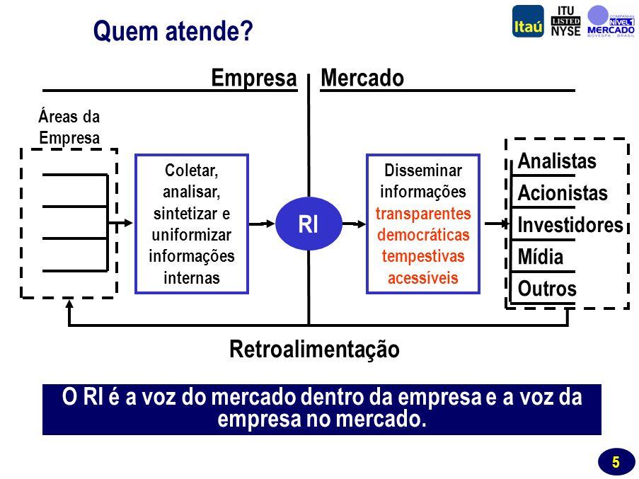15 Website de RI www.itauri.com.br Segmentação: Informações didáticas e transparentes para todo o varejo do mercado de capitais.