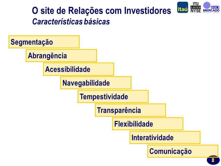 8 Website de RI Segmentação Abrangência Acessibilidade Navegabilidade Tempestividade Transparência Flexibilidade Comunicação Interatividade O site de Relações com Investidores Características básicas