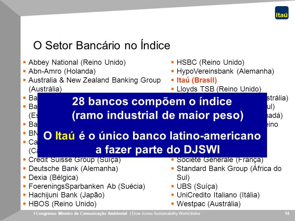 I Congresso Mineiro de Comunicação Ambiental | Dow Jones Sustainability World Index 14 O Setor Bancário no Índice Abbey National (Reino Unido) Abn-Amr