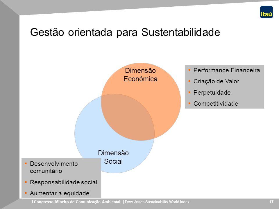 I Congresso Mineiro de Comunicação Ambiental | Dow Jones Sustainability World Index 17 Dimensão Econômica Performance Financeira Criação de Valor Perp