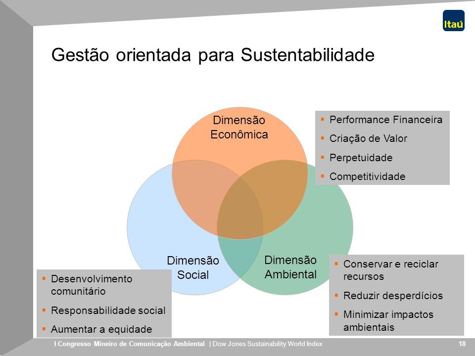 I Congresso Mineiro de Comunicação Ambiental | Dow Jones Sustainability World Index 18 Dimensão Social Desenvolvimento comunitário Responsabilidade so