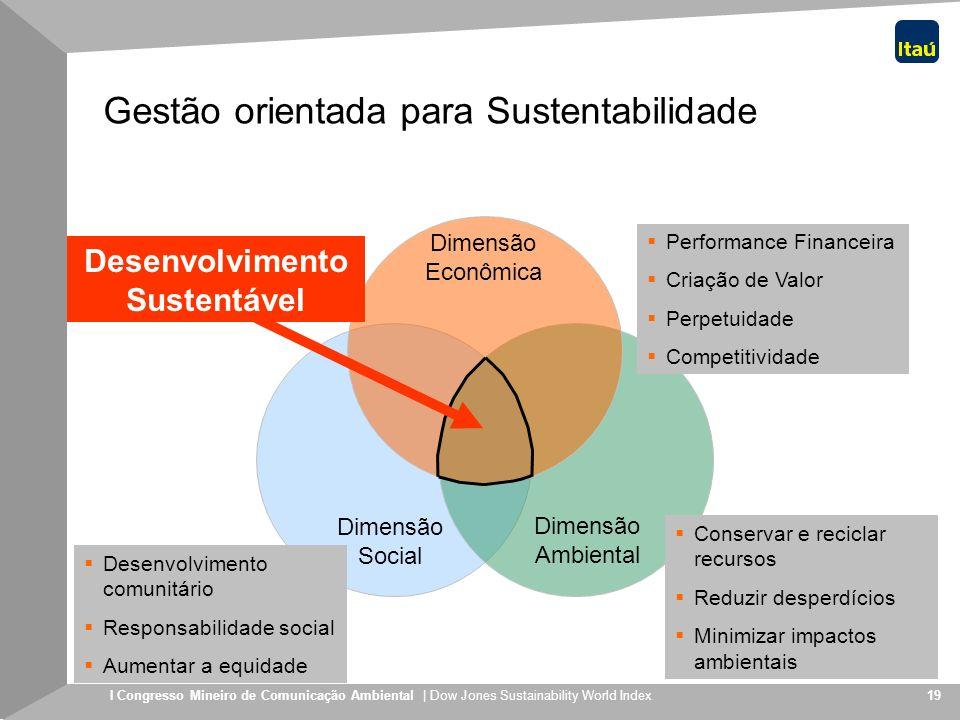 I Congresso Mineiro de Comunicação Ambiental | Dow Jones Sustainability World Index 19 Dimensão Social Desenvolvimento comunitário Responsabilidade so