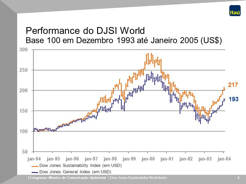 I Congresso Mineiro de Comunicação Ambiental | Dow Jones Sustainability World Index 3 Agenda O Índice Dow Jones Critérios de Avaliação Ferramenta de Gestão Responsável O Case Itaú