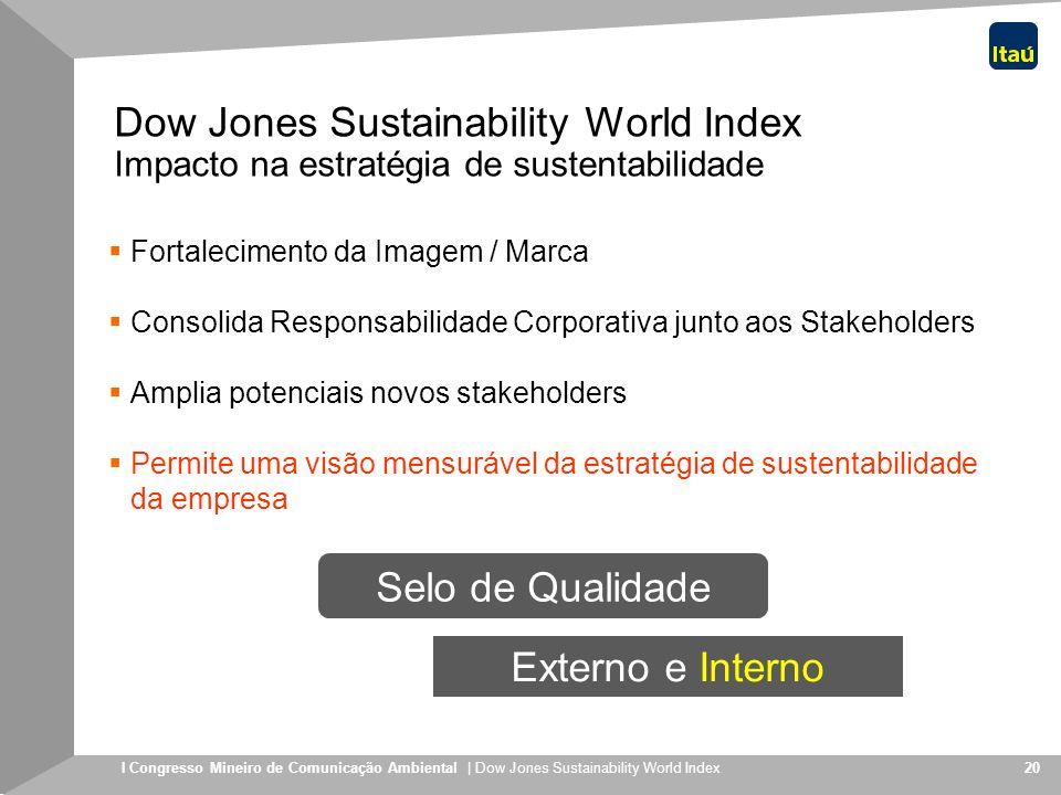 I Congresso Mineiro de Comunicação Ambiental | Dow Jones Sustainability World Index 20 Fortalecimento da Imagem / Marca Consolida Responsabilidade Cor