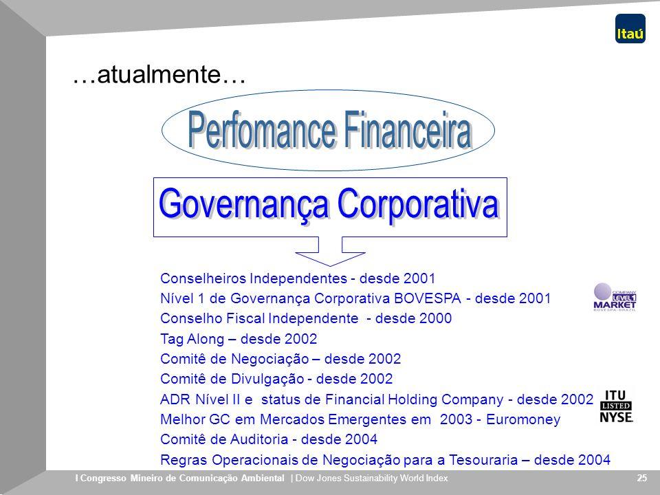 I Congresso Mineiro de Comunicação Ambiental | Dow Jones Sustainability World Index 25 Nível 1 de Governança Corporativa BOVESPA - desde 2001 Conselho