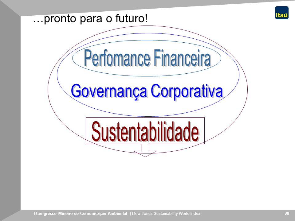 I Congresso Mineiro de Comunicação Ambiental | Dow Jones Sustainability World Index 28 …pronto para o futuro!