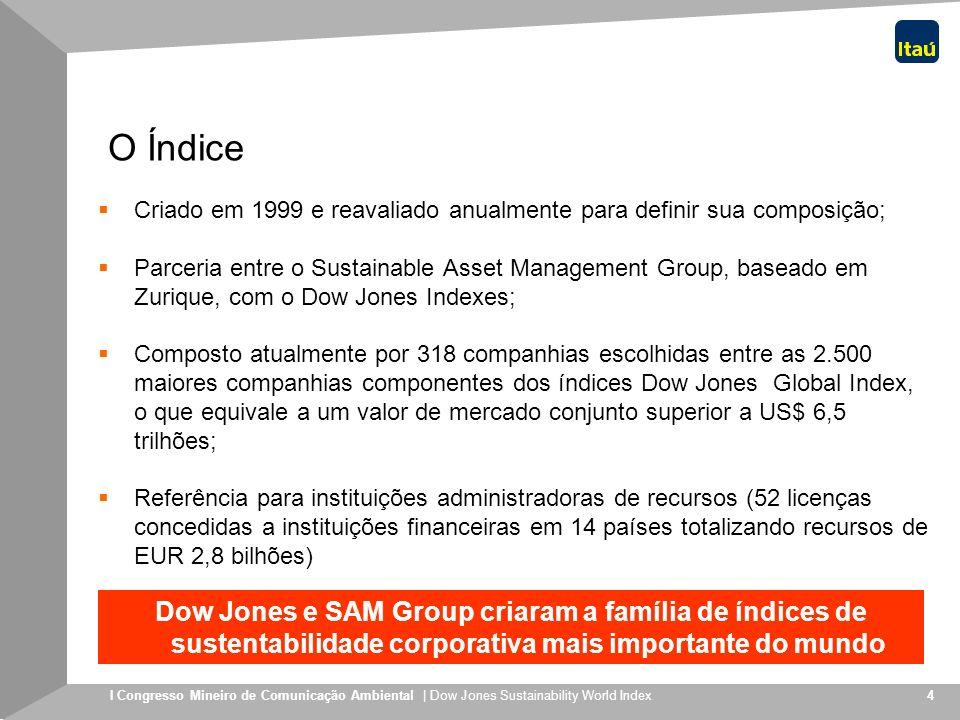 I Congresso Mineiro de Comunicação Ambiental | Dow Jones Sustainability World Index 4 O Índice Criado em 1999 e reavaliado anualmente para definir sua