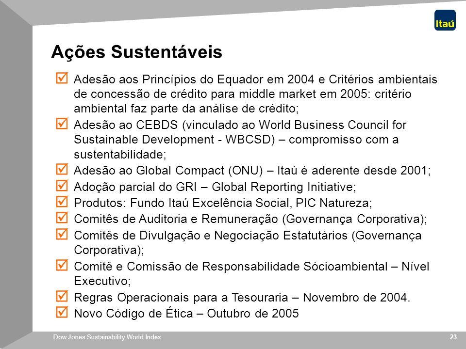 Dow Jones Sustainability World Index 23 Ações Sustentáveis Adesão aos Princípios do Equador em 2004 e Critérios ambientais de concessão de crédito par