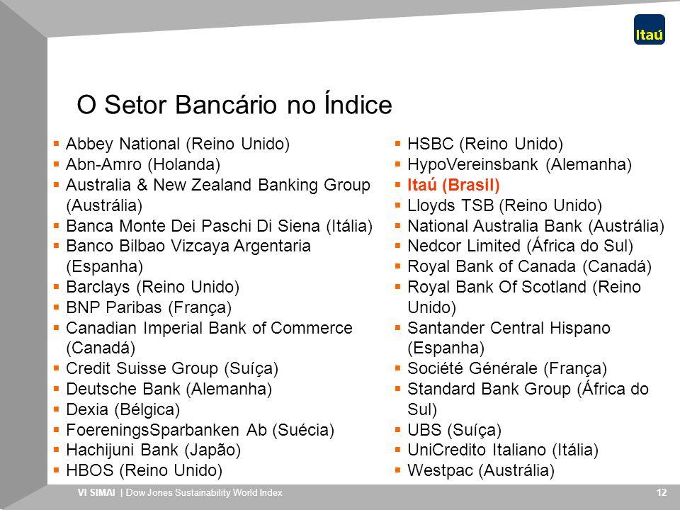 VI SIMAI | Dow Jones Sustainability World Index 12 O Setor Bancário no Índice Abbey National (Reino Unido) Abn-Amro (Holanda) Australia & New Zealand