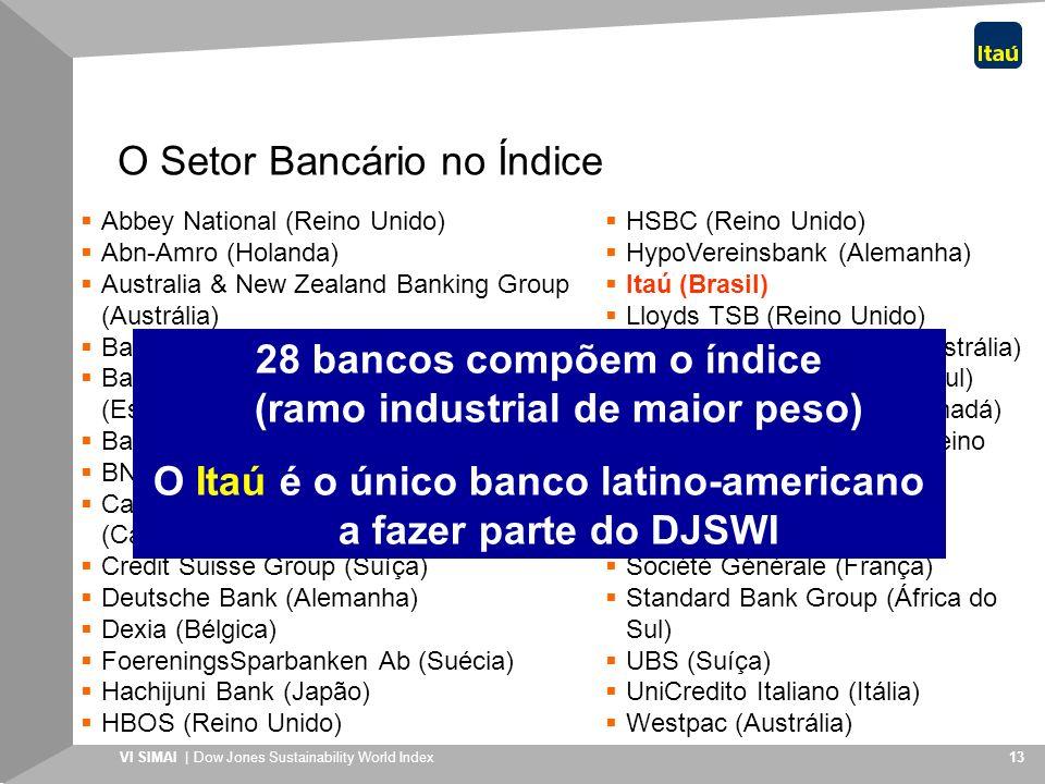 VI SIMAI | Dow Jones Sustainability World Index 13 O Setor Bancário no Índice Abbey National (Reino Unido) Abn-Amro (Holanda) Australia & New Zealand