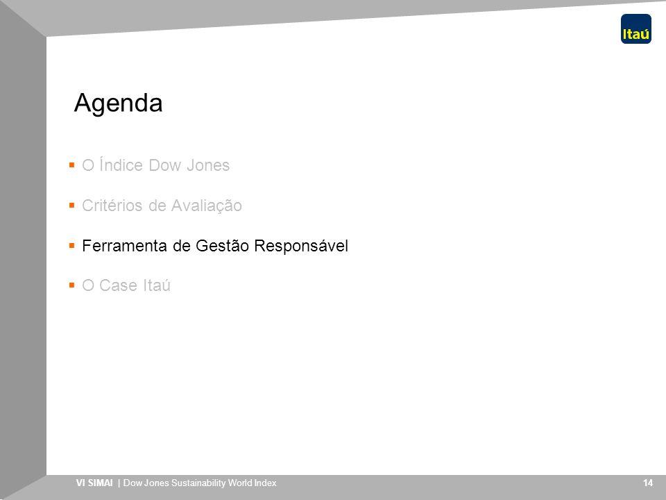 VI SIMAI | Dow Jones Sustainability World Index 14 Agenda O Índice Dow Jones Critérios de Avaliação Ferramenta de Gestão Responsável O Case Itaú