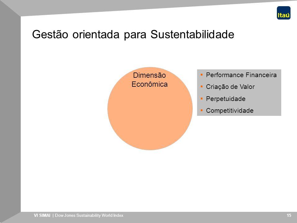 VI SIMAI | Dow Jones Sustainability World Index 15 Gestão orientada para Sustentabilidade Dimensão Econômica Performance Financeira Criação de Valor P