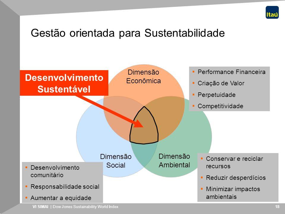 VI SIMAI | Dow Jones Sustainability World Index 18 Dimensão Social Desenvolvimento comunitário Responsabilidade social Aumentar a equidade Dimensão Am