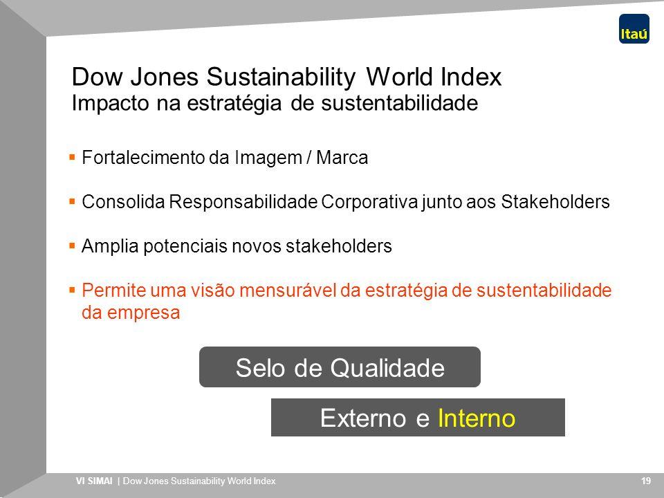 VI SIMAI | Dow Jones Sustainability World Index 19 Fortalecimento da Imagem / Marca Consolida Responsabilidade Corporativa junto aos Stakeholders Ampl