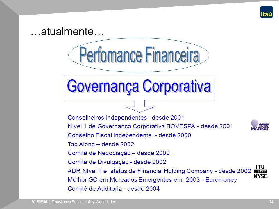 VI SIMAI | Dow Jones Sustainability World Index 24 Nível 1 de Governança Corporativa BOVESPA - desde 2001 Conselho Fiscal Independente - desde 2000 Co