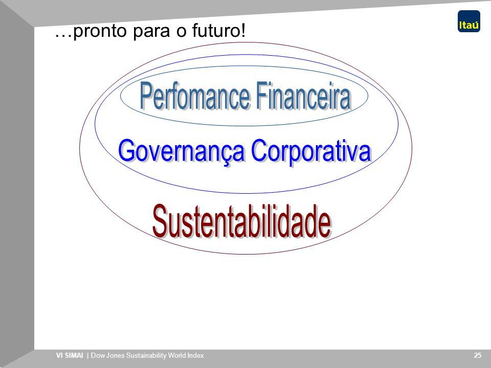 VI SIMAI | Dow Jones Sustainability World Index 25 …pronto para o futuro!