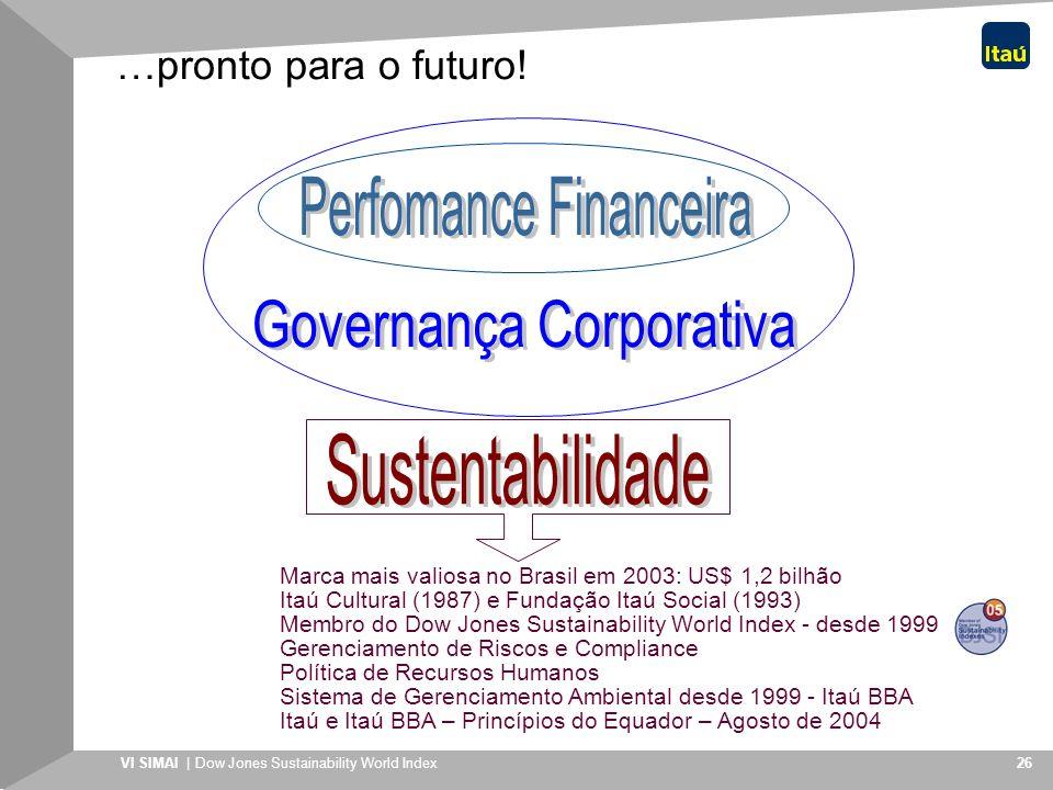 VI SIMAI | Dow Jones Sustainability World Index 26 Itaú Cultural (1987) e Fundação Itaú Social (1993) Marca mais valiosa no Brasil em 2003: US$ 1,2 bi
