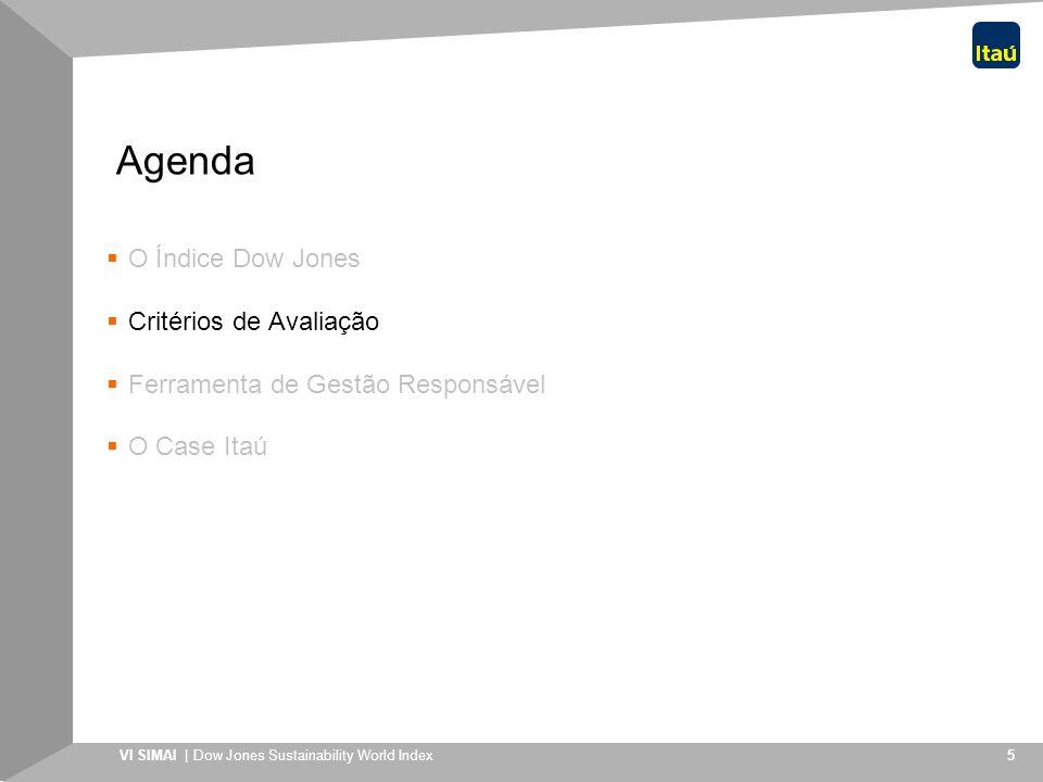 VI SIMAI | Dow Jones Sustainability World Index 26 Itaú Cultural (1987) e Fundação Itaú Social (1993) Marca mais valiosa no Brasil em 2003: US$ 1,2 bilhão Itaú e Itaú BBA – Princípios do Equador – Agosto de 2004 Membro do Dow Jones Sustainability World Index - desde 1999 Sistema de Gerenciamento Ambiental desde 1999 - Itaú BBA Gerenciamento de Riscos e Compliance Política de Recursos Humanos …pronto para o futuro!