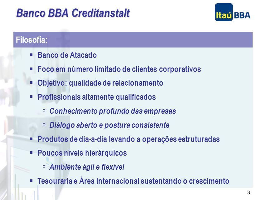 2 Banco BBA Creditanstalt - Fundação em 1988: Sócio estrangeiro de credibilidade internacional Executivos bancários com grande experiência no mercado