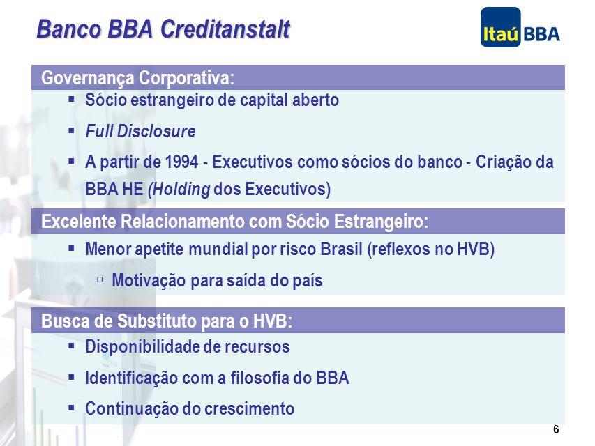 5 Banco BBA Creditanstalt Retorno sobre o Patrimônio Líquido – ROE (%) Média = 24,5%