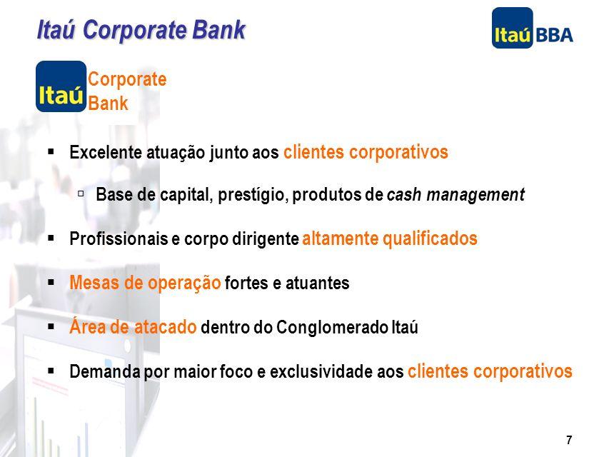 6 Sócio estrangeiro de capital aberto Full Disclosure A partir de 1994 - Executivos como sócios do banco - Criação da BBA HE (Holding dos Executivos)
