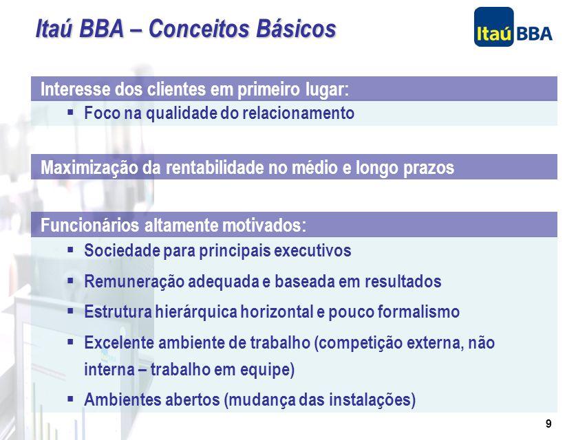 8 Sigilo de informações Cuidadoso planejamento Identificação cultural 18 Meses sem Retrocessos: Negociações para a Formação do Banco