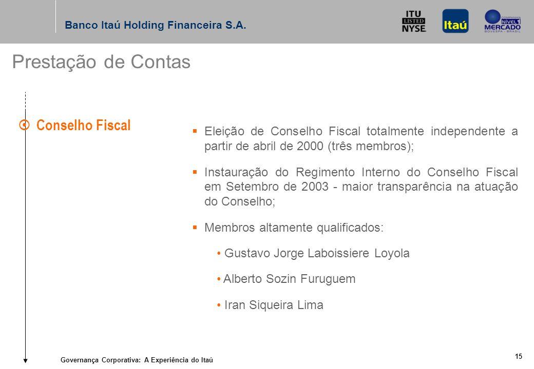 Governança Corporativa: A Experiência do Itaú 14 Banco Itaú Holding Financeira S.A.