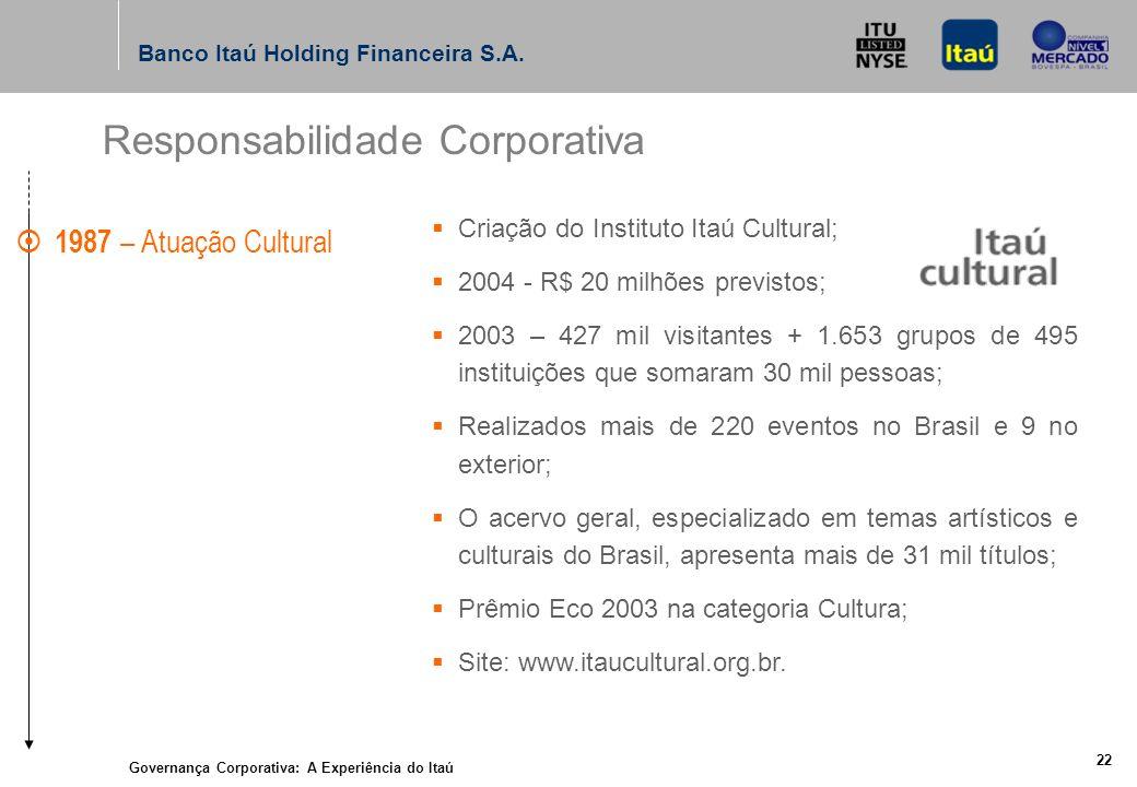 Governança Corporativa: A Experiência do Itaú 21 Banco Itaú Holding Financeira S.A.