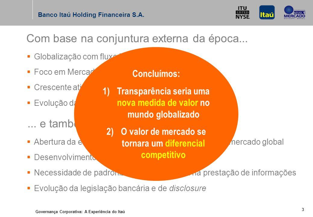 Governança Corporativa: A Experiência do Itaú 23 Banco Itaú Holding Financeira S.A.