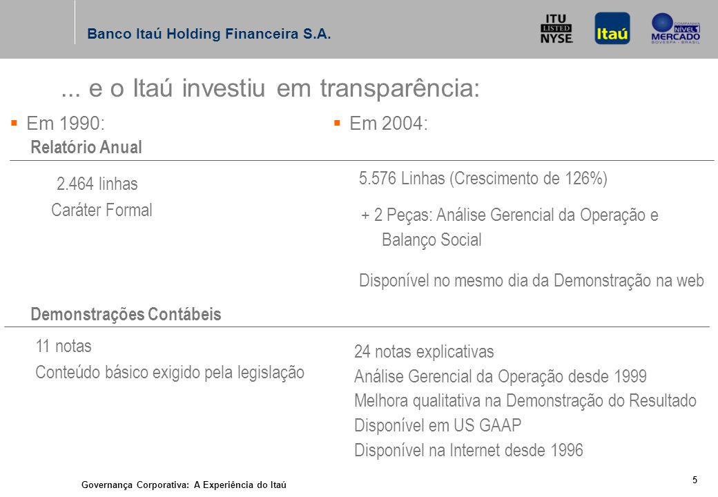 Governança Corporativa: A Experiência do Itaú 15 Banco Itaú Holding Financeira S.A.