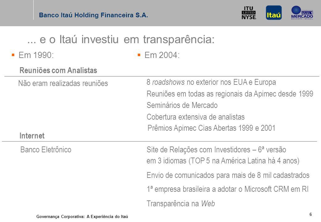 Governança Corporativa: A Experiência do Itaú 26 Banco Itaú Holding Financeira S.A.