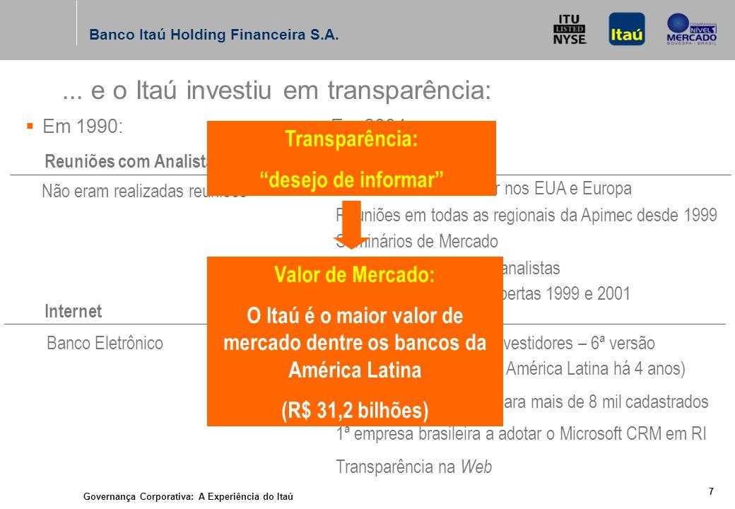 Governança Corporativa: A Experiência do Itaú 6 Banco Itaú Holding Financeira S.A.