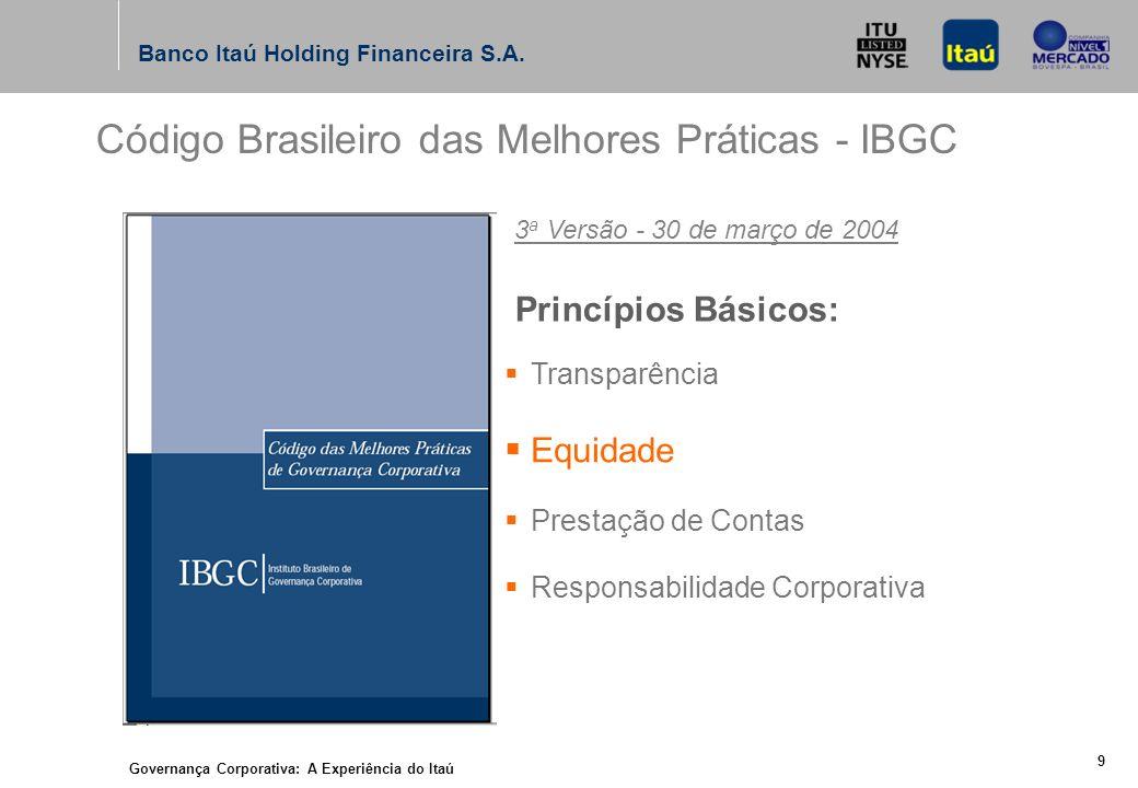 Governança Corporativa: A Experiência do Itaú 9 Transparência Equidade Prestação de Contas Responsabilidade Corporativa Banco Itaú Holding Financeira S.A.