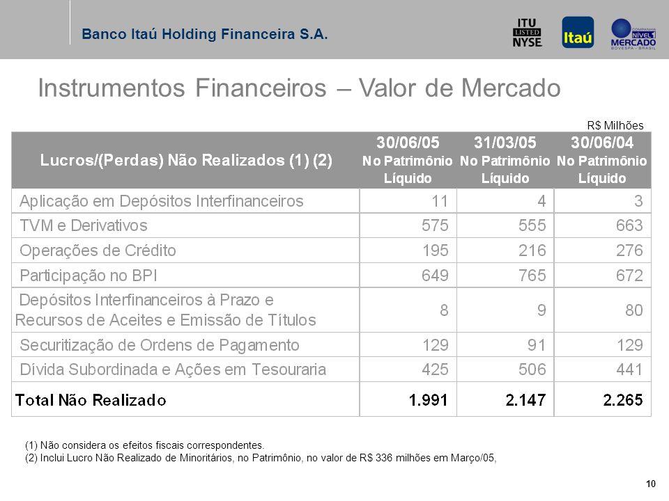 Banco Itaú Holding Financeira S.A. 9 Índice de Eficiência (%) Índice de Eficiência – Anteriormente Divulgado Índice de Eficiência – Após Ajustes na Ma