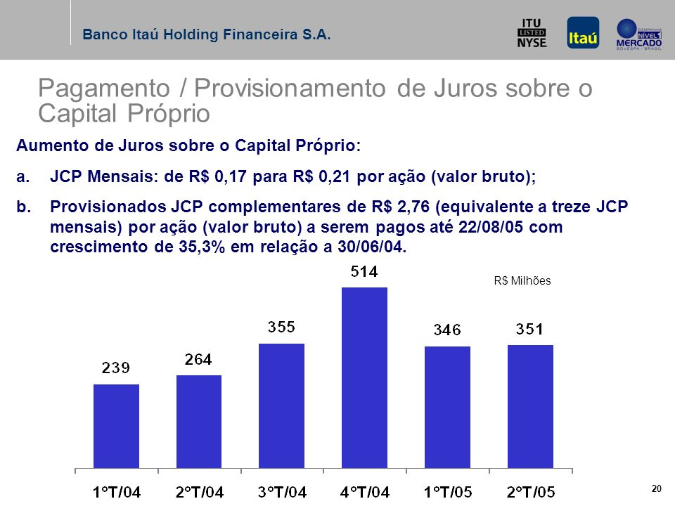 Itaucred 19 R$ Milhões Itaucred Pro Forma Operações realizadas em canais destinadas a clientes não-correntistas.