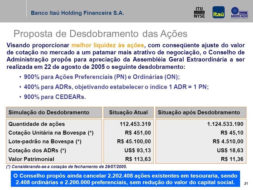 Banco Itaú Holding Financeira S.A. 20 Pagamento / Provisionamento de Juros sobre o Capital Próprio Aumento de Juros sobre o Capital Próprio: a.JCP Men