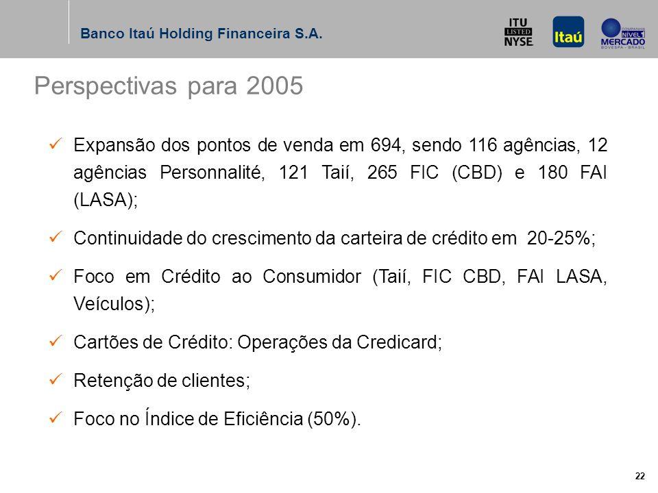 Banco Itaú Holding Financeira S.A. 21 Proposta de Desdobramento das Ações Quantidade de ações Cotação Unitária na Bovespa (*) Lote-padrão na Bovespa (