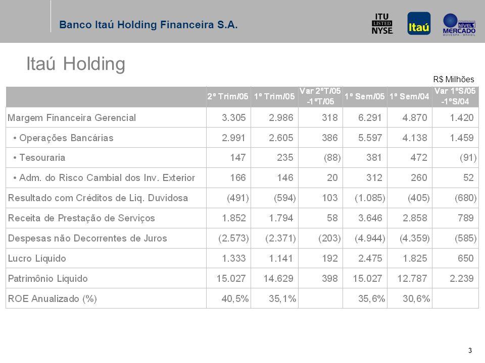 Banco Itaú Holding Financeira S.A. 3 R$ Milhões Itaú Holding