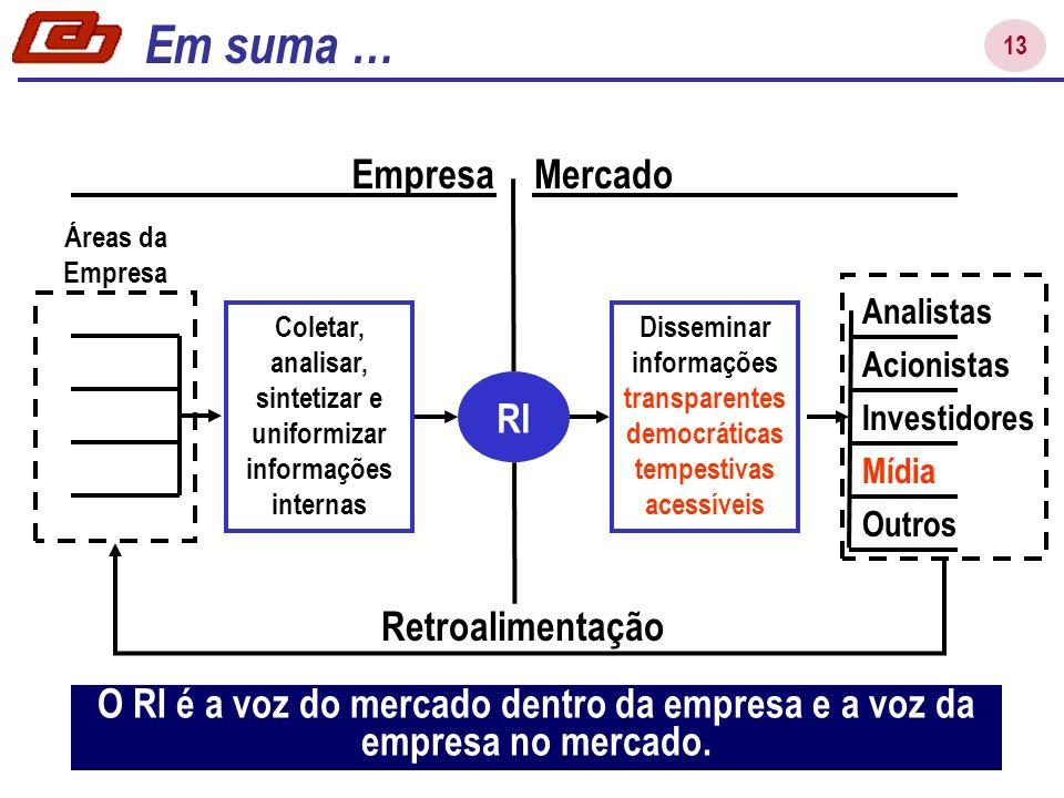 13 Outros Mídia RI EmpresaMercado Coletar, analisar, sintetizar e uniformizar informações internas Disseminar informações transparentes democráticas t