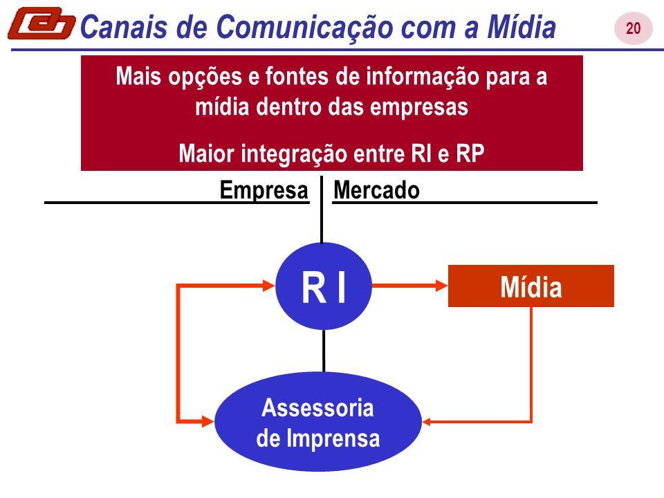 20 R I EmpresaMercado Assessoria de Imprensa Mídia Mais opções e fontes de informação para a mídia dentro das empresas Maior integração entre RI e RP Canais de Comunicação com a Mídia