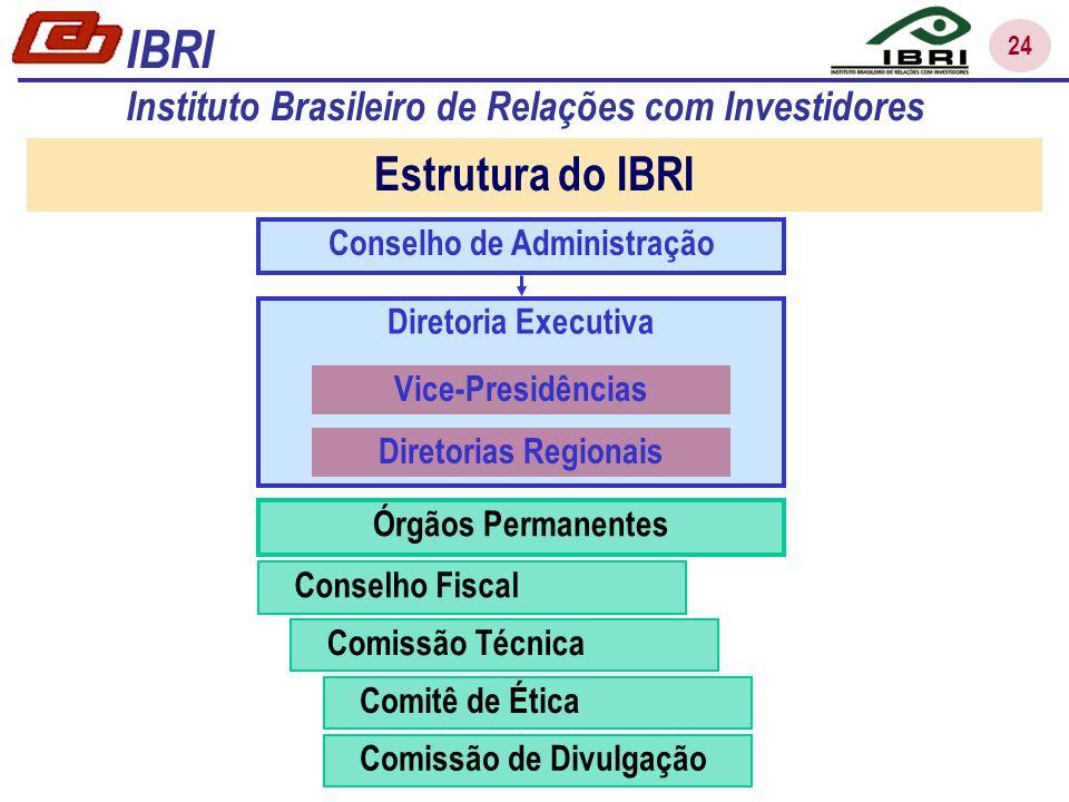 24 Estrutura do IBRI Conselho de Administração Diretoria Executiva Conselho Fiscal Comissão Técnica Comitê de Ética Comissão de Divulgação Órgãos Permanentes Vice-Presidências Diretorias Regionais IBRI Instituto Brasileiro de Relações com Investidores