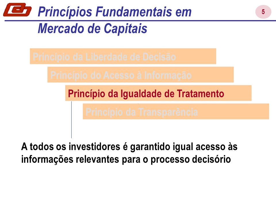 5 Princípio da Liberdade de Decisão Princípio do Acesso à Informação Princípio da Igualdade de Tratamento Princípio da Transparência A todos os investidores é garantido igual acesso às informações relevantes para o processo decisório Princípios Fundamentais em Mercado de Capitais