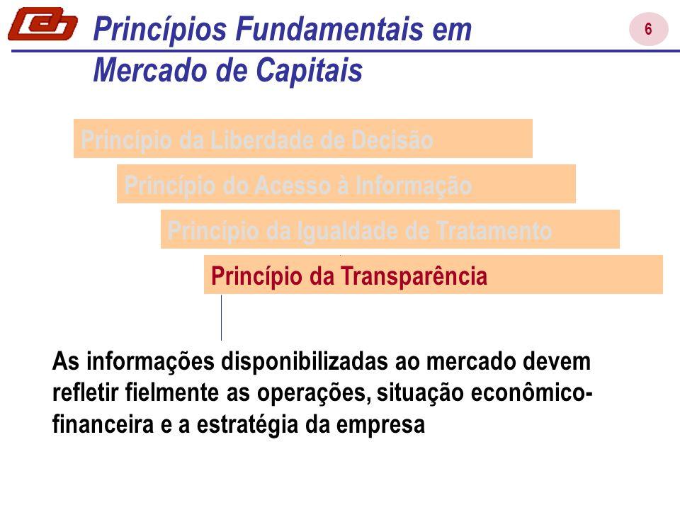 6 Princípio da Liberdade de Decisão Princípio do Acesso à Informação Princípio da Igualdade de Tratamento Princípio da Transparência As informações disponibilizadas ao mercado devem refletir fielmente as operações, situação econômico- financeira e a estratégia da empresa Princípios Fundamentais em Mercado de Capitais